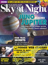 Sky at Night – July 2016