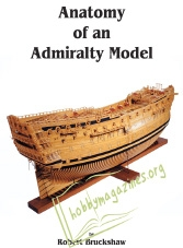 Anatomy of an admiralty model